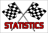 CLICK HERE FOR TEAM STATISTICS HOMEPAGE